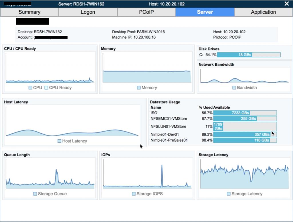 vSphere Host related metrics