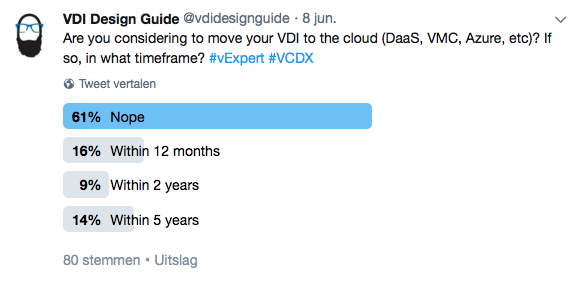 VDI Design Guide Poll