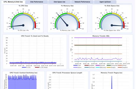 Product Review: Nakivo Backup and Replication - vHojan nl
