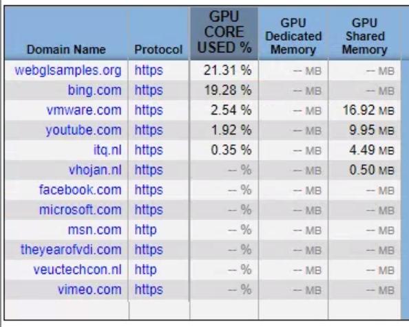 Stratusphere UX GPU details